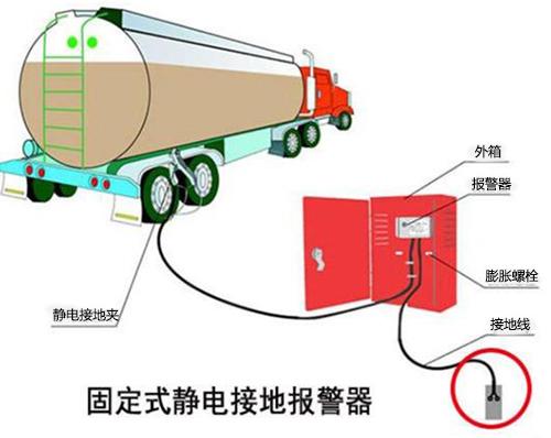 固定式静电接地报警器使用方法